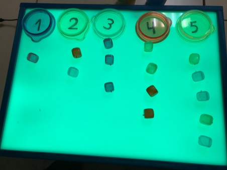 mesa de luz recta numérica